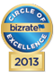Bizrate Circle of Excellence for Lensdiscounters